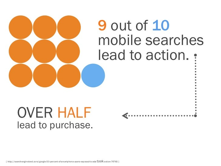 9 out of 10                                                                                  mobile searches              ...