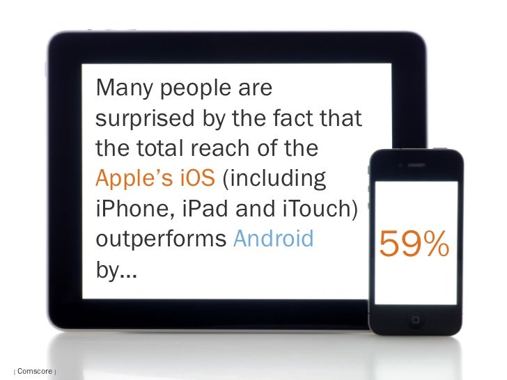 Many people are               surprised by the fact that               the total reach of the               Apple's iOS (i...