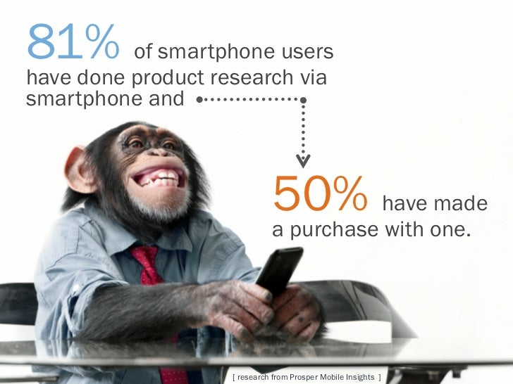 81% of smartphone usershave done product research viasmartphone and                              50% have made            ...