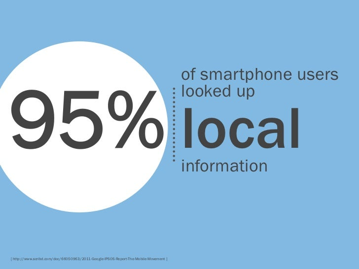 of smartphone users95% local                                                                                      looked u...