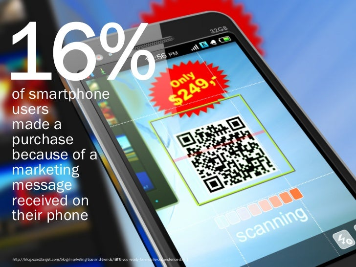 16%of smartphoneusersmade apurchasebecause of amarketingmessagereceived ontheir phonehttp://blog.exacttarget.com/blog/mark...