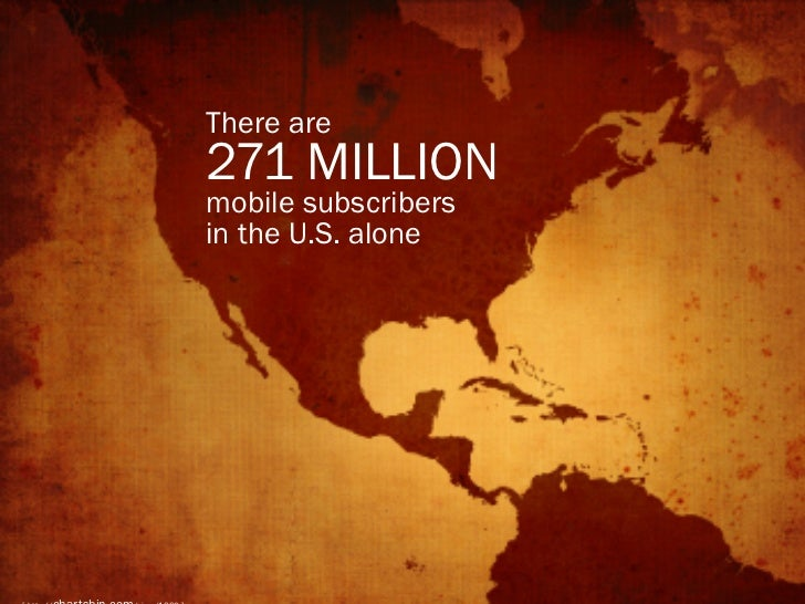 There are271 MILLIONmobile subscribersin the U.S. alone