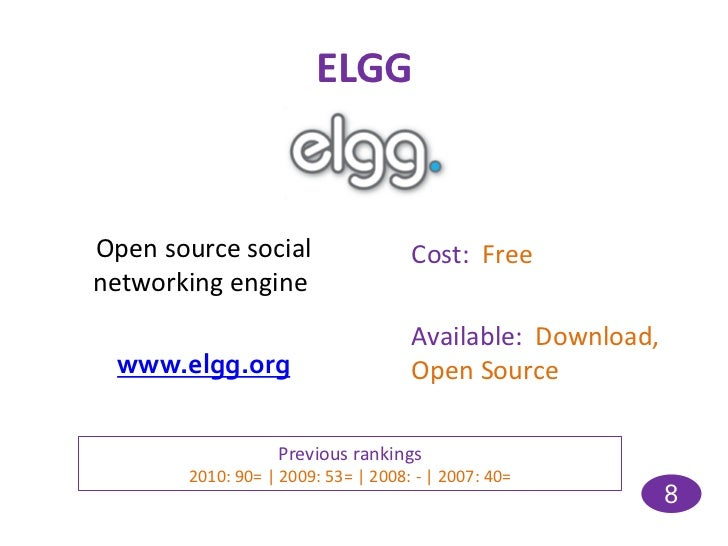 ELGGOpen source social                  Cost: Freenetworking engine                                    Available: Download...