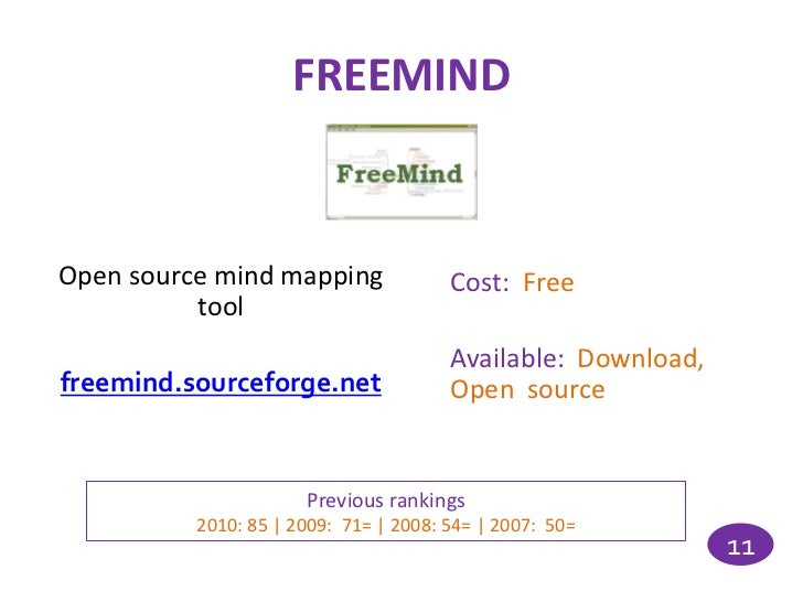 FREEMINDOpen source mind mapping               Cost: Free          tool                                       Available: D...