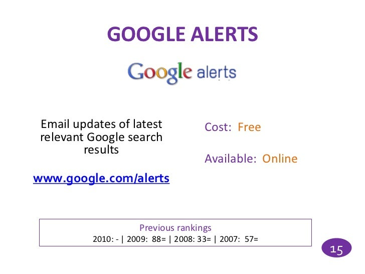 GOOGLE ALERTS Email updates of latest               Cost: Free relevant Google search         results                     ...