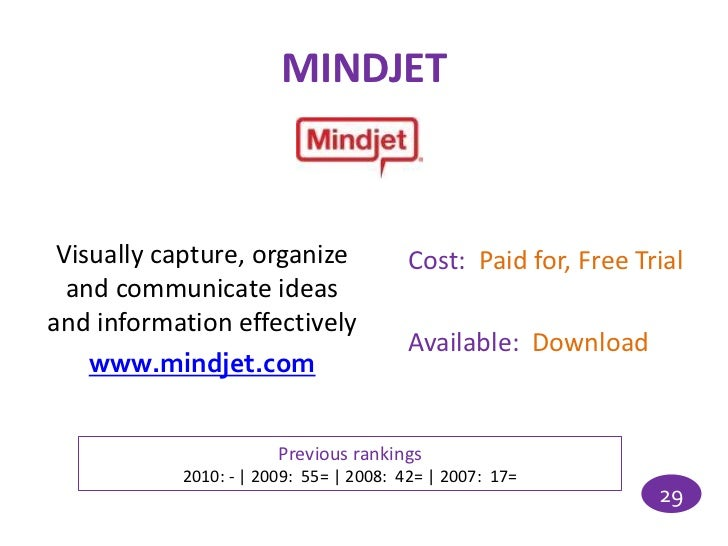 MINDJET Visually capture, organize            Cost: Paid for, Free Trial  and communicate ideasand information effectively...
