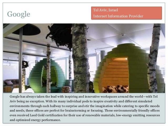 creative google office tel. Google Creative Office Tel