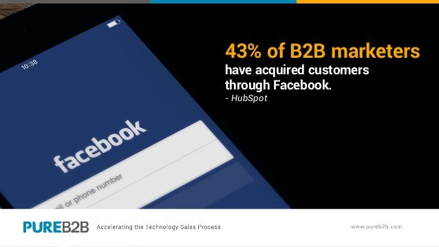 43% of B2B marketers have acquired customers through Facebook. - HubSpot