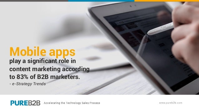 Mobile apps play a significant role in content marketing according to 83% of B2B marketers. - e-Strategy Trends