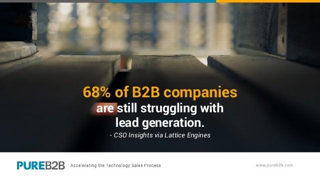 68% of B2B companies are still struggling with lead generation. - CSO Insights via Lattice Engines