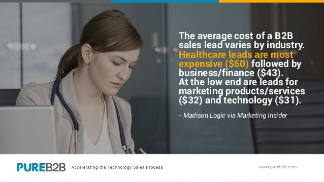 The average cost of a B2B sales lead varies by industry. Healthcare leads are most expensive ($60) followed by business/fi...