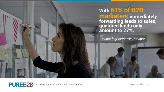 With 61% of B2B marketers immediately forwarding leads to sales, qualified leads only amount to 27%. - MarketingSherpa via...