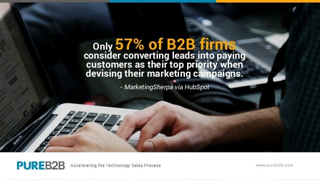 Only 57% of B2B firms consider converting leads into paying customers as their top priority when devising their marketing ...