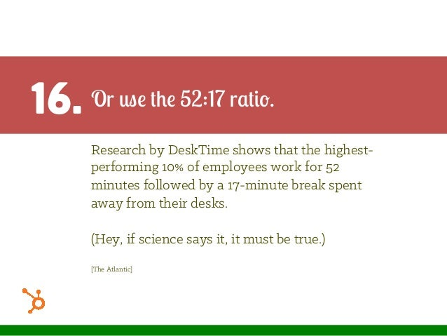 16. Or use the 52:17 ratio. Research by DeskTime shows that the highest- performing 10% of employees work for 52 minutes f...