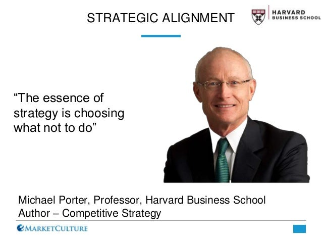 "toyota michael porter Strategic formulation strategic management (ba 491) creating and sustaining competitive advantages porter's ""what is strategy"" operational effectiveness is not strategy: operational."