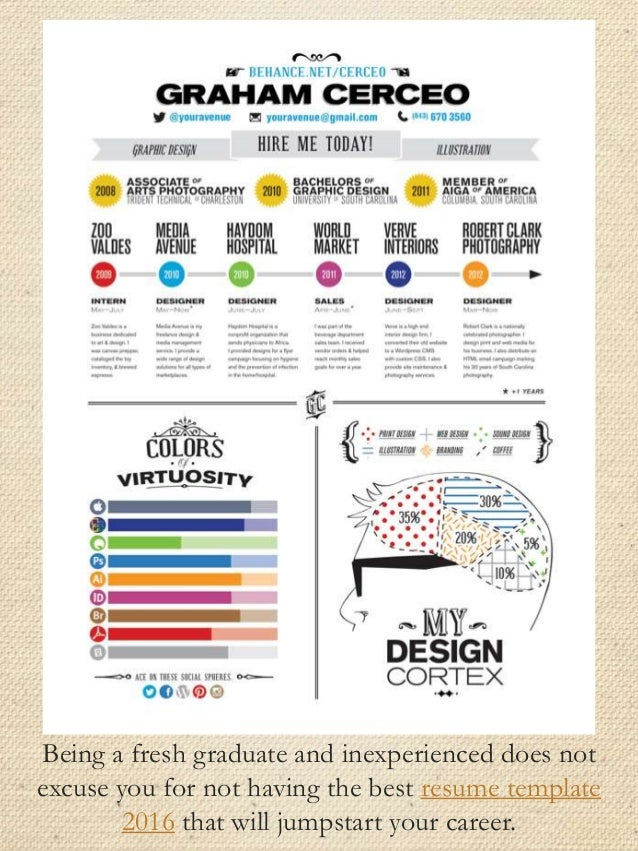 50 Best Resume Samples 2016. Resume Samples .  Creative Resume Samples