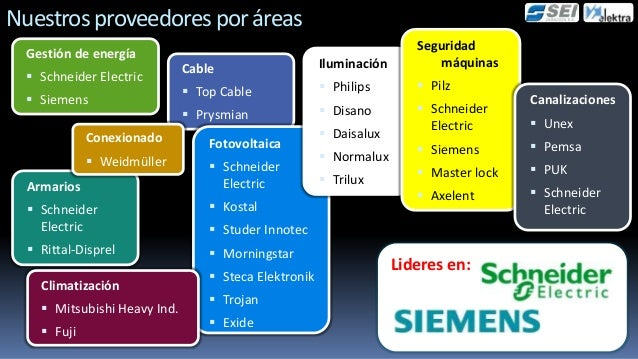 Sei Zaragoza Grupo Elektra Solar Fotovoltaica