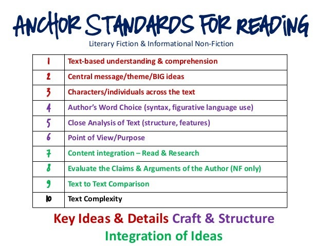reading passages for critical thinking The standards-based critical thinking activities of reading detective® develop the analysis, synthesis, and vocabulary skills students need for exceptional reading.