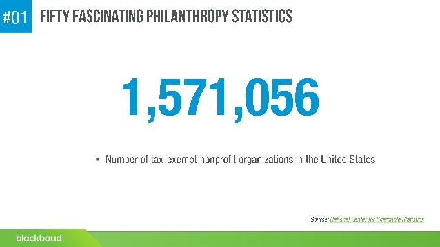 50 Fascinating Nonprofit & Philanthropy Statistics Slide 2