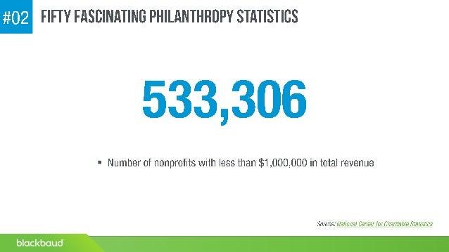 50 Fascinating Nonprofit & Philanthropy Statistics Slide 3