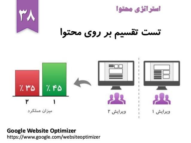هحتَا رٍی بر تقسین تست 38 محتوا استراتژی Google Website Optimizer https://www.google.com/websiteoptimizer
