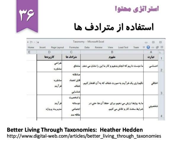 ّا هترادف از ُاستفاد 36 محتوا استراتژی Better Living Through Taxonomies: Heather Hedden http://www.digital-web...