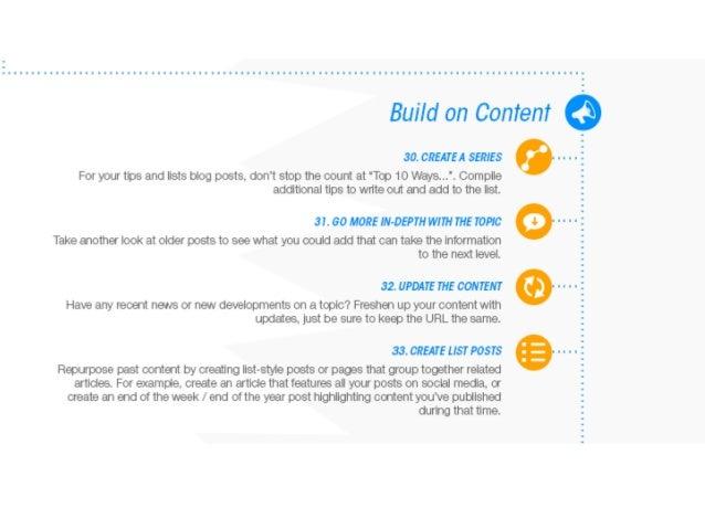 50 Creative Ways to Repurpose Your Content