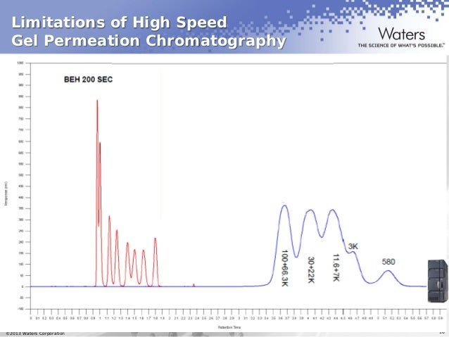 50 Years Of Size Exclusion Chromatography