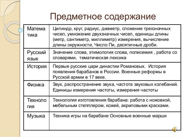 Шаг 2 В рамках выбранного предметного содержания определяемся с проблемами (проблемными вопросами) над которыми мы предлож...