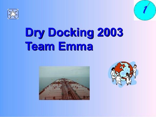 Dry Docking 2003Dry Docking 2003 Team EmmaTeam Emma