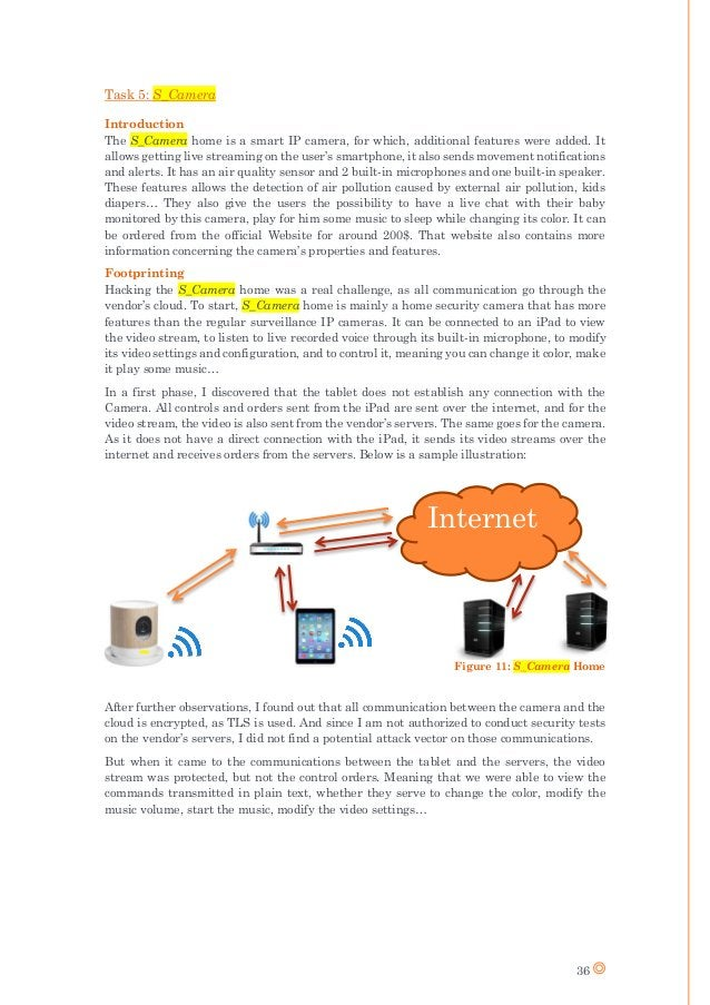 36 Task 5: S_Camera Introduction The S_Camera home is a smart IP camera, for which, additional features were added. It all...