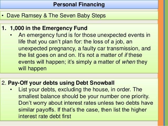Time Managment & Finances