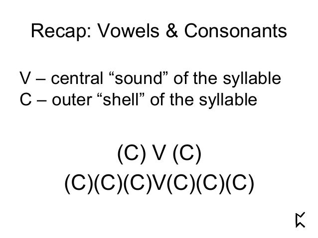 "Recap: Vowels & Consonants V – central ""sound"" of the syllable C – outer ""shell"" of the syllable (C) V (C) (C)(C)(C)V(C)(C..."