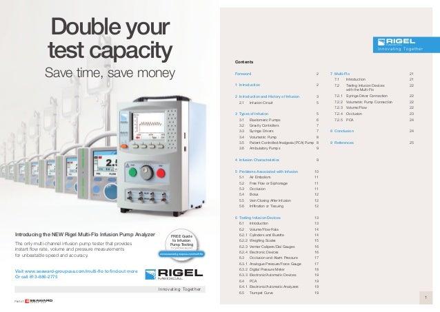 Bubble detector infusion pump dissertation