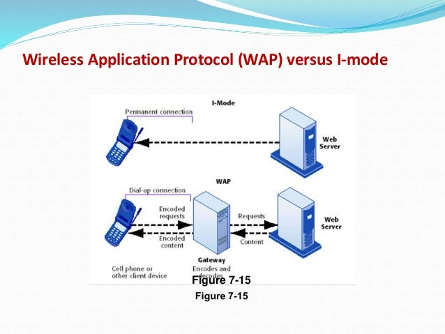 Wireless devices and applications