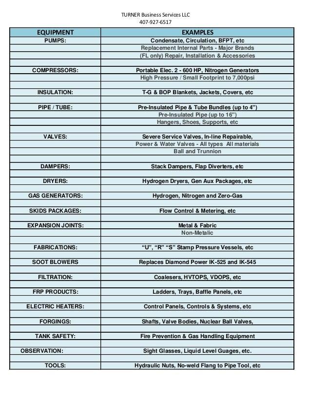 bop equipment list