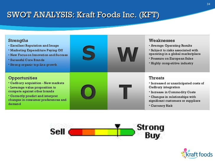 kraft foods analysis The kraft heinz company manufactures and markets food and beverage  products in the united states, canada, europe, and internationally its products  include.