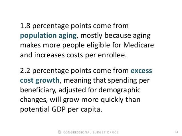 11CONGRESSIONAL BUDGET OFFICE 1.8 percentage points come from population aging, mostly because aging makes more people eli...