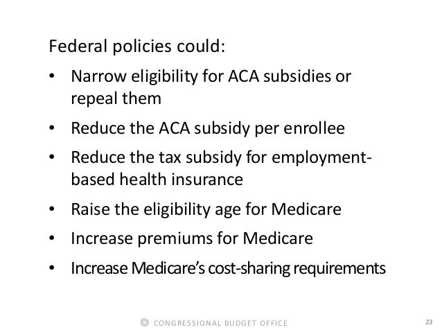 23CONGRESSIONAL BUDGET OFFICE Federal policies could: • Narrow eligibility for ACA subsidies or repeal them • Reduce the A...