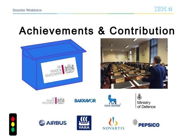 Achievements & Contribution
