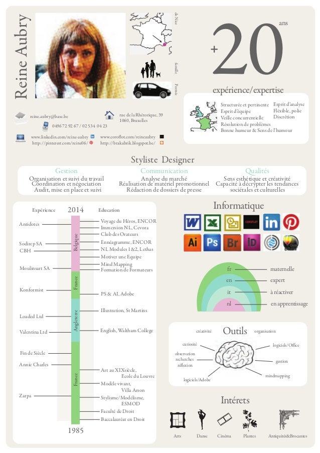 deNicefamillePermis ReineAubry Intérets Danse Plantes Antiquités&BrocantesCinémaArts Informatique Esprit d'analyse Discrét...