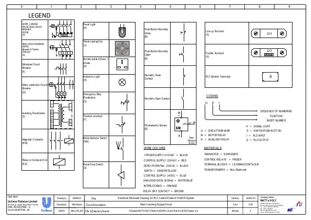 plc control panel for hvacr system 2 638?cb=1457941848 plc control panel for hvacr system plc control panel wiring diagram pdf at reclaimingppi.co