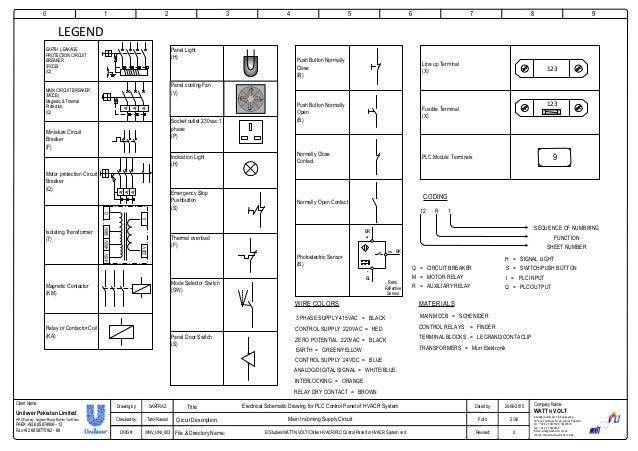 plc control panel for hvacr system 2 638?cb=1457941848 plc control panel for hvacr system plc control panel wiring diagram pdf at virtualis.co