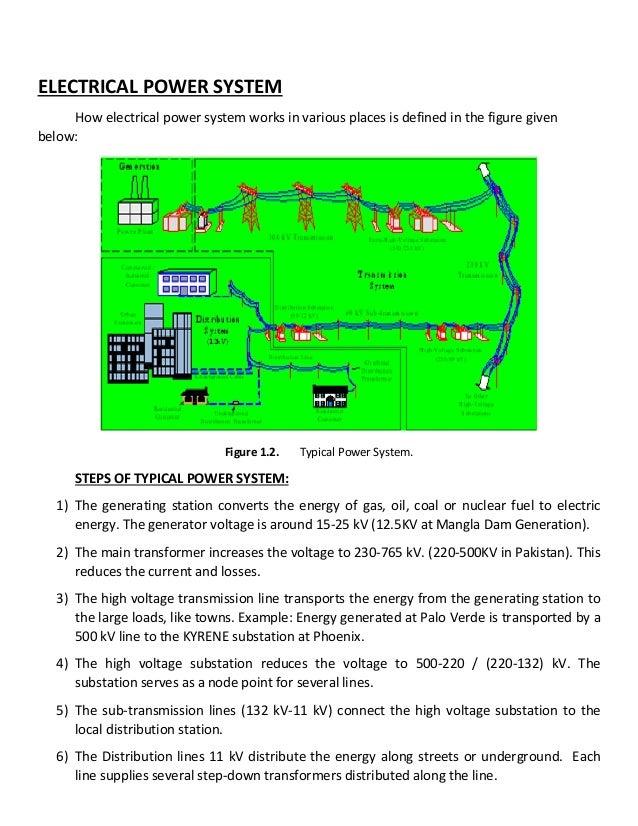 UET Power House Internship Report