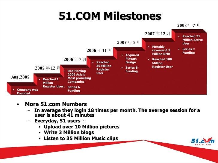 <ul><li>More 51.com Numbers </li></ul><ul><ul><li>In average they login 18 times per month. The average session for a user...