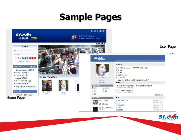 Sample Pages Home Page User Page