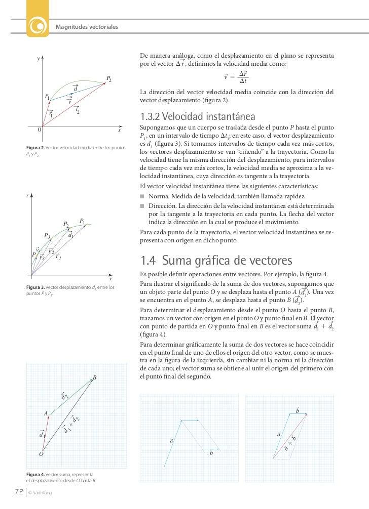 51 pdfsam libro hipertextos física 1