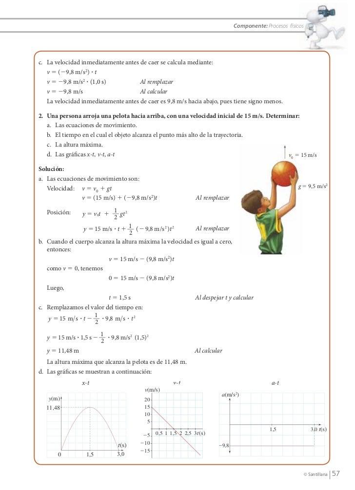 51 pdfsam libro hipertextos f sica 1 for Clausula suelo desde cuando se aplica