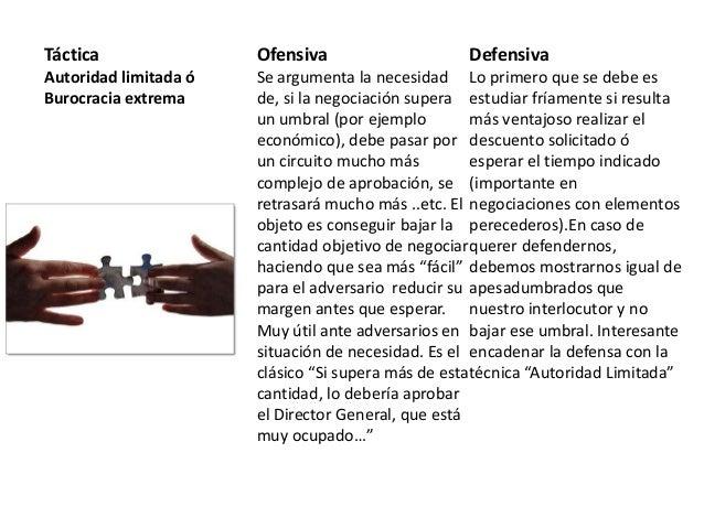 Táctica  Ofensiva  Defensiva  Autoridad limitada ó Burocracia extrema  Se argumenta la necesidad Lo primero que se debe es...