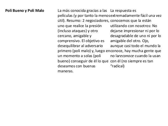 Poli Bueno y Poli Malo  La más conocida gracias a las La respuesta es películas (y por tanto la menos extremadamente fácil...